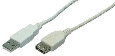 USB 2.0 A --> A 2.00m Verlenging LogiLink